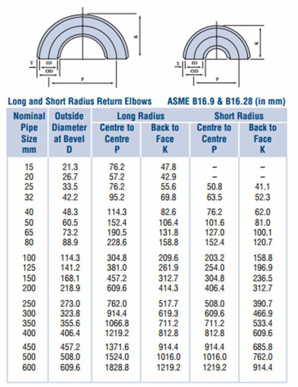 Carbon Steel / Stainless Steel Butt Weld Fittings Steel Pipe Tee with ISO9001 Approvals 0