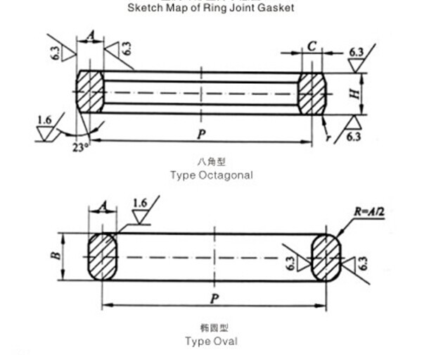 ASME Ss316l Solid Metal Ring Joint Gasket  -150°C--800°C  Stainless Steel Gasket